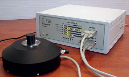 Fluorômetros de dupla modulação para pesquisas em plantas/algas